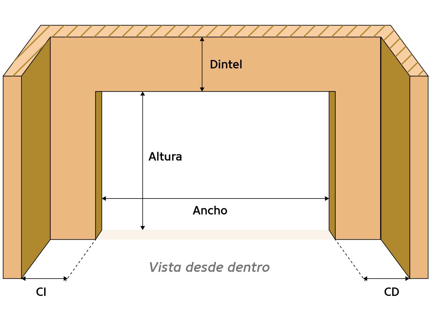 Imagen-puerta Seccional